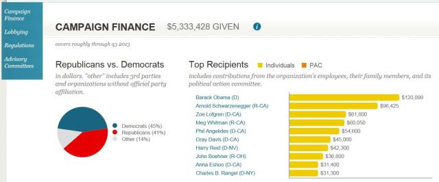intuit political contributions
