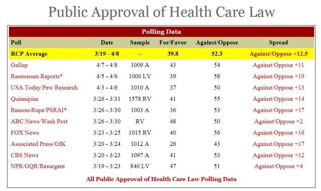 obamacare poll 1