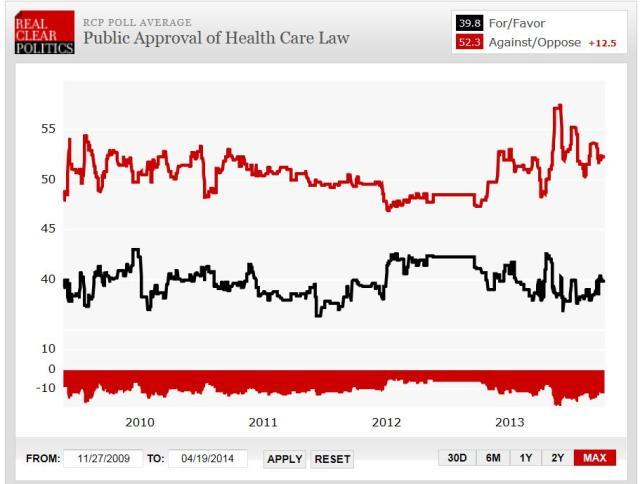 obamacare poll 2