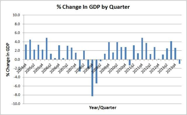 obama recovery