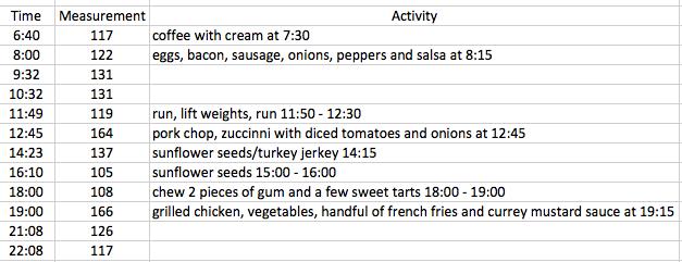 september-activity