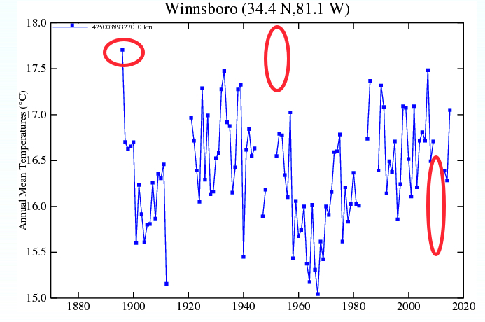 Winnsboro 2018.jpg